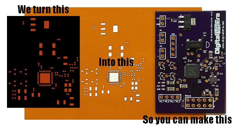 OSH Stencils, a Prototype PCB Stencil Maker