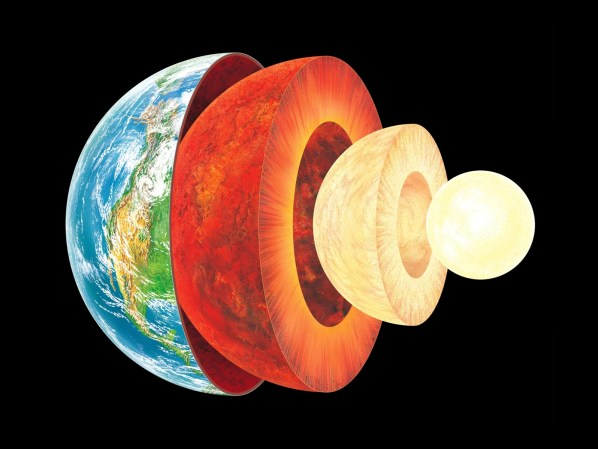 The layers of the Earth. Image Credit: Discover Magazine