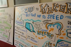 """The graphics from David Lang's """"Zero to Maker"""" talk on Sunday."""