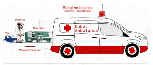 """""""Robot Ambulance is a toy robot fabrication lab on wheels. The goal of the project is to drive to schools, Maker Faires, or birthday parties and get kids making."""" See more of this Ultimate Maker Vehicle: http://bit.ly/umvbl"""