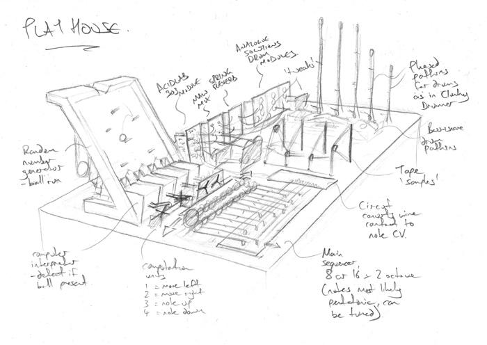 Play House Sketch U2013 MAKE