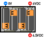 Four 1.5V batteries can supply 4.5VDC as well as 6VDC if you tap into the battery carrier
