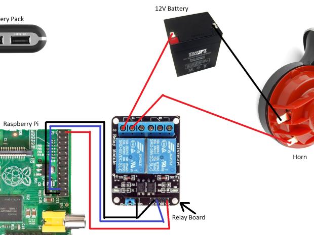 Raspberry Pi Pranks: Internet-Controlled Car Horn