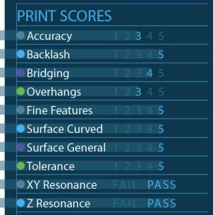 print scores