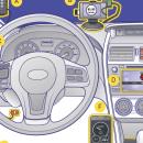 Maker's Dashboard