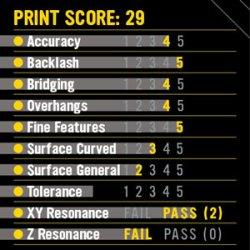 Cube3-print-scores