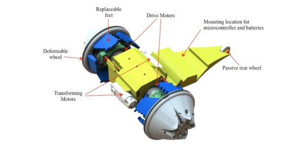 robotwheels