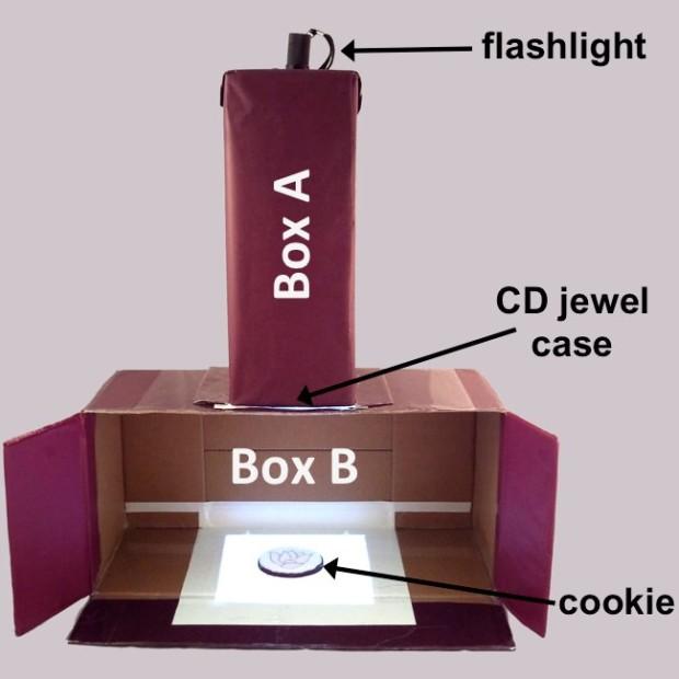 Bakingsugarfox-diy-drawing-projector-0