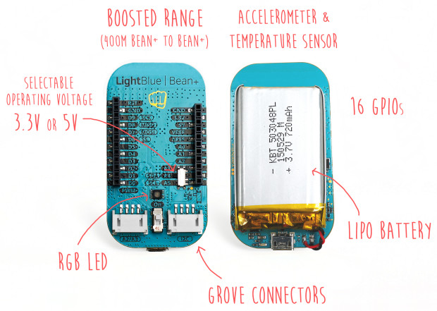 The new Bean+. The front of the board (left) has standard headers, and two Grove connectors, while the rear of the board (right) has the LiPo battery.