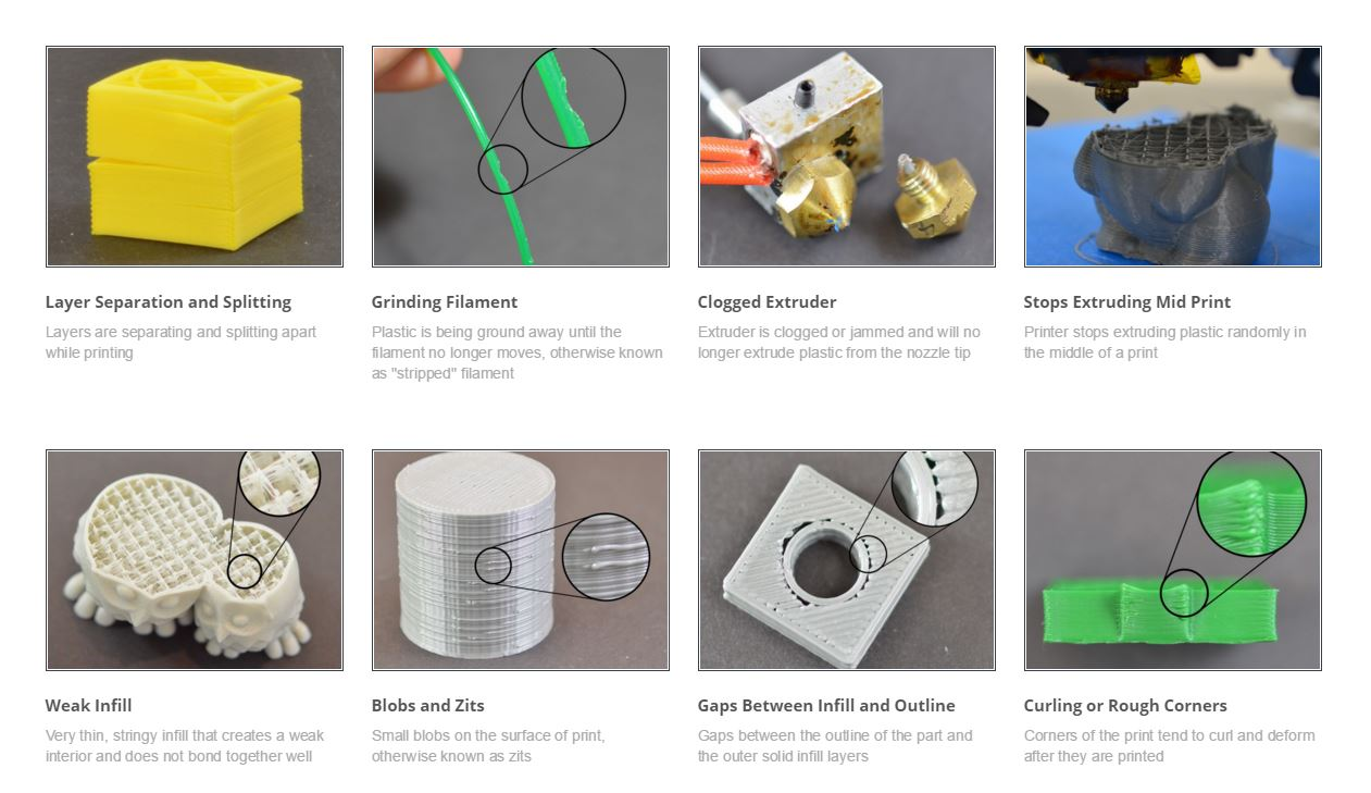 The Best 3D Printing Troubleshooting Guide