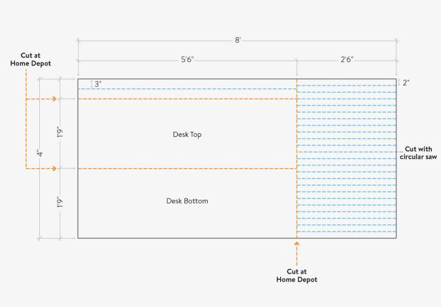 HMM flip desk diagram
