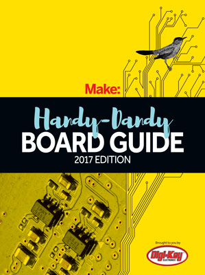 Review guide featured image
