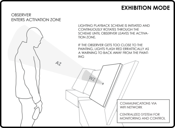 exhibition_outline