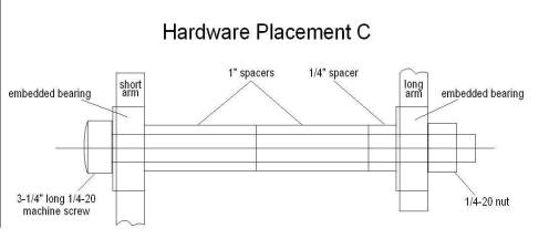 hardware placement C (5)