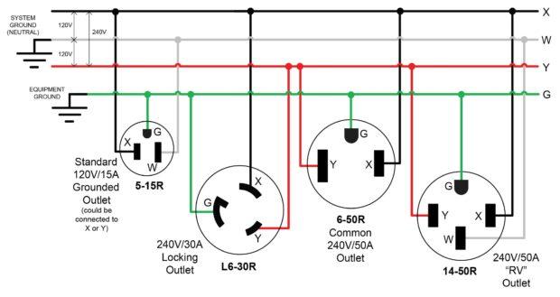 build a 240v power adapter for your mig welder make 240V Wiring Panel figure 2 electrical relationship of outlets