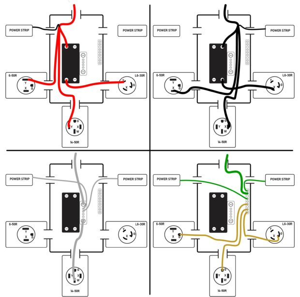 build a 240v power adapter for your mig welder makefigure 22 \u2013 each wire type\u0027s wiring