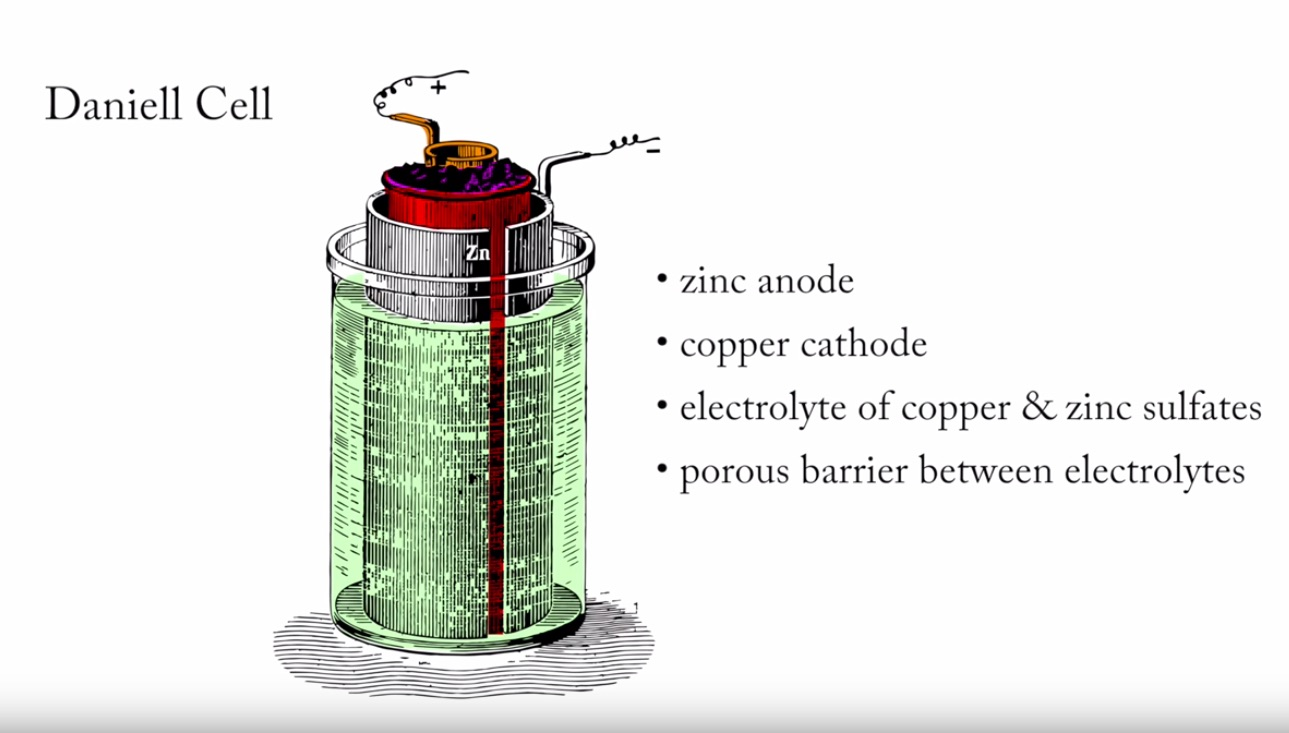 The History of Batteries on Collin's Lab | Make: