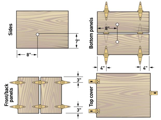 Click for larger version. Diagram by James Burke