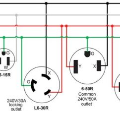 Three Phase Plug Wiring Diagram For Phone Socket Australia Understanding 240v Ac Power Heavy Duty Tools Make Figure 3 Receptacles Use Combinations Of The Same Wires