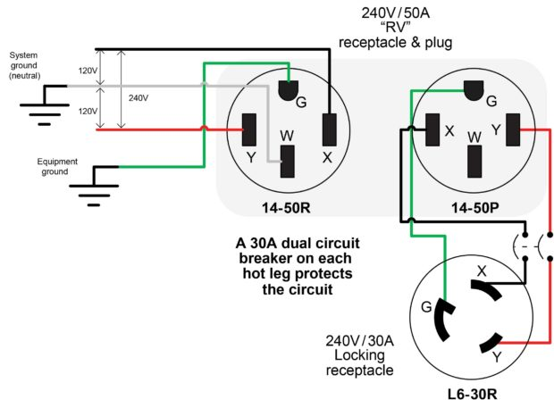 3 Prong 30a 240vac Plug Wiring nema 6-30r wiring diagram 3 ... on