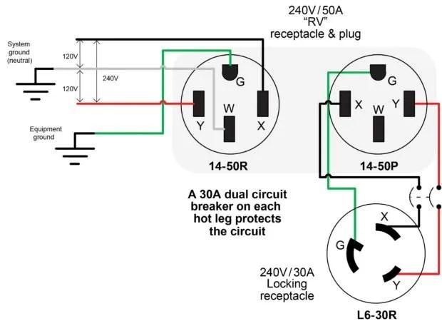 240v 3 Prong Plug Wiring Diagram