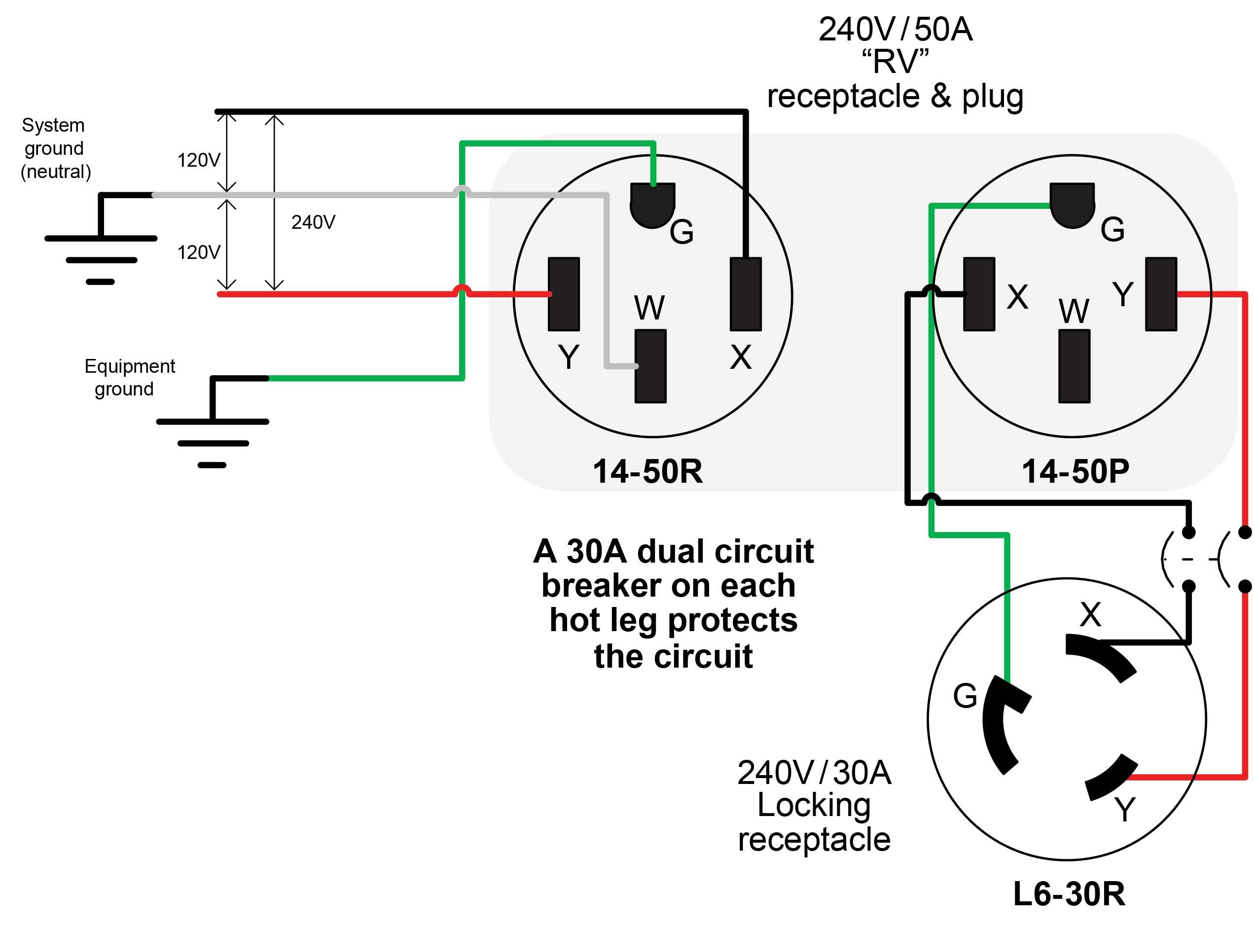 240v Receptacle Wiring Diagram