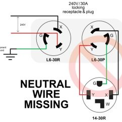 Three Phase Plug Wiring Diagram 2004 Chrysler Sebring Understanding 240v Ac Power For Heavy Duty Tools Make Figure 7 Type 6 Can T Convert Into A 14