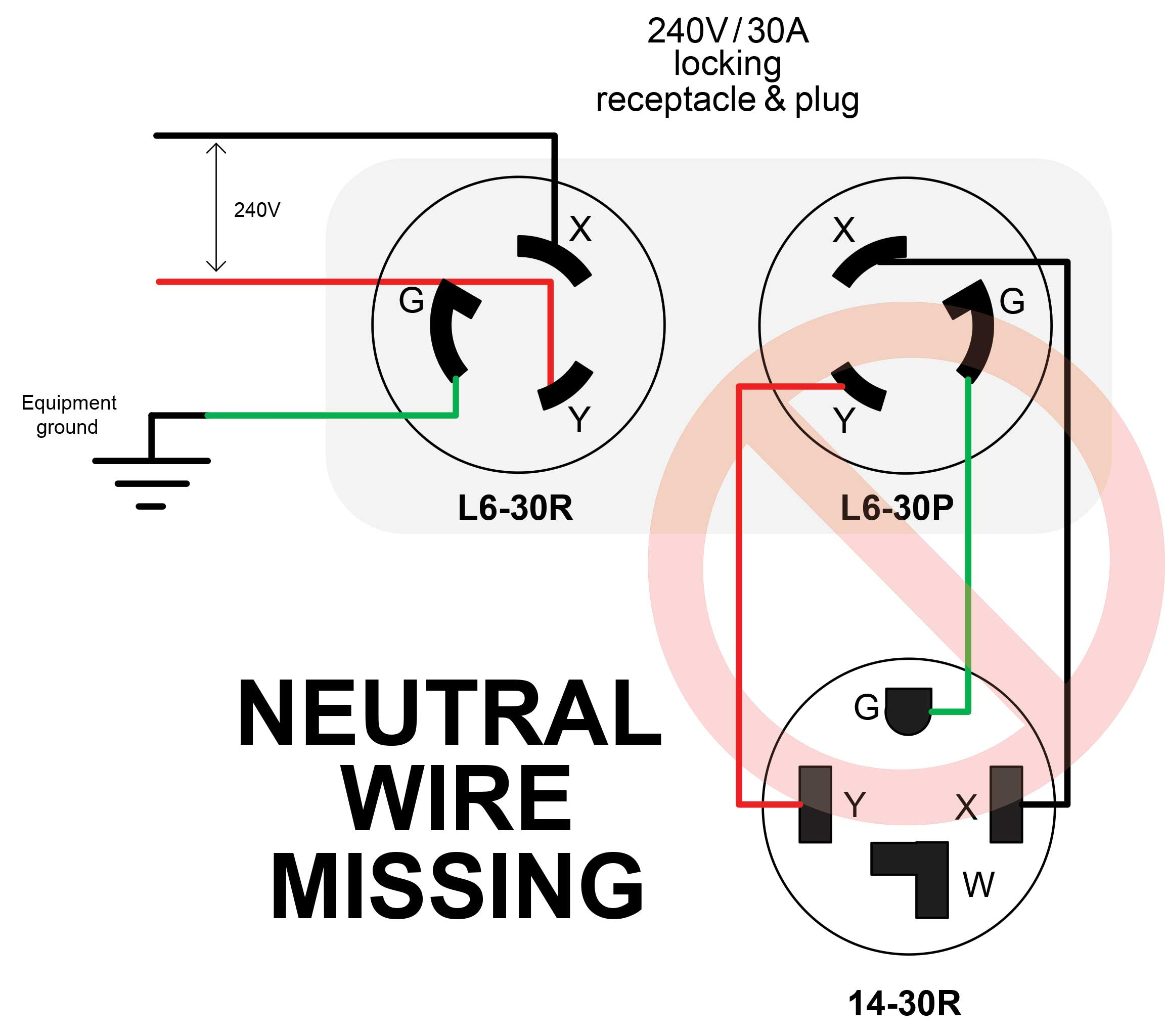 nema l6 30p wiring diagram   26 wiring diagram images