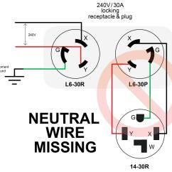 L6 30r Receptacle Wiring Diagram 2 Pole 3 Wire Grounding 240v Library