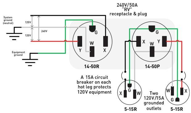 120v wiring plug electrical diagrams forum u2022 rh jimmellon co uk 120v motor capacitor wiring diagram 120v single phase motor wiring diagram