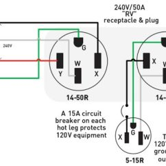 Three Phase Plug Wiring Diagram Home Electrical In India Understanding 240v Ac Power For Heavy Duty Tools Make Figure 8 Type 14 Can Convert Into Two 120v Circuits