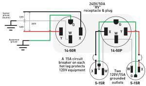 240v Receptacle Wiring Diagram  Somurich