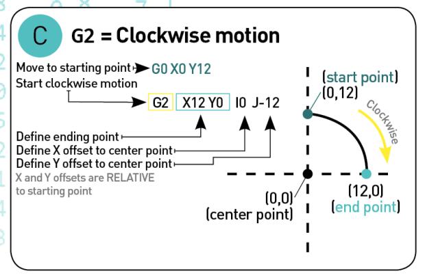 gcodec.png?resize=620%2C403