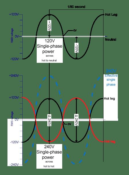 figure_2-240v