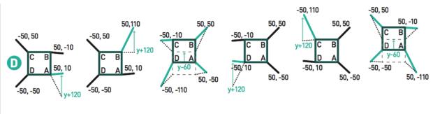 How to Program a Quadruped Robot with Arduino | Make: