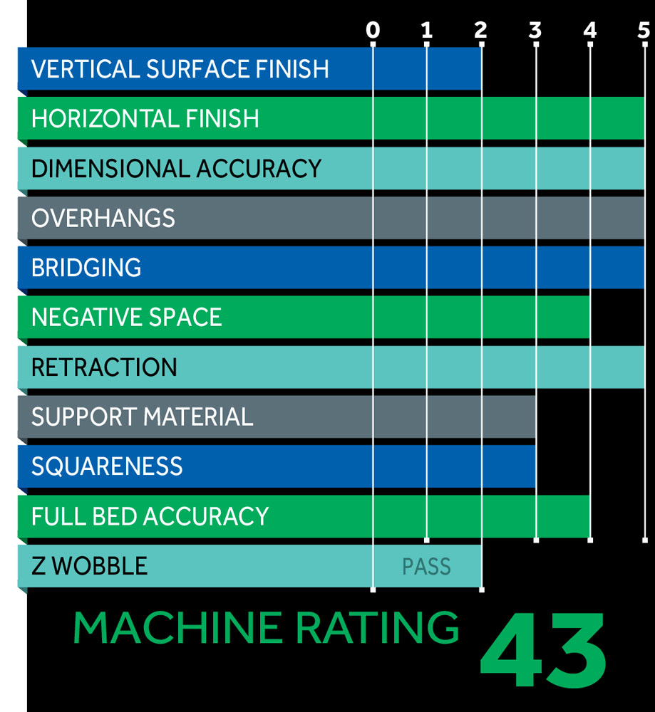 Product Review Scores