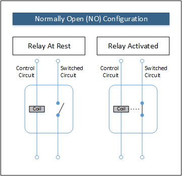 4 relays figure 01?resize=361%2C349&ssl=1 4 ways to control electronic relays make