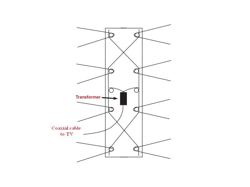 tv antenna wire diagram