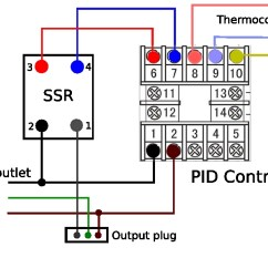 Thermistor Relay Wiring Diagram Bulldog Winch Universal Temperature Controller For $70 | Make:
