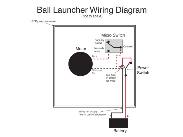 Fetch-O-Matic: Automatic Ball Launcher