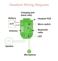 retro wireless handset make circuit diagram bluetooth headset  [ 1200 x 900 Pixel ]