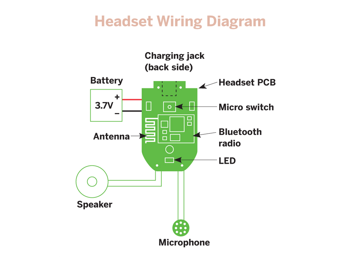 hight resolution of retro wireless handset make circuit diagram bluetooth headset