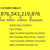英語の大きな数字の読み方の図解