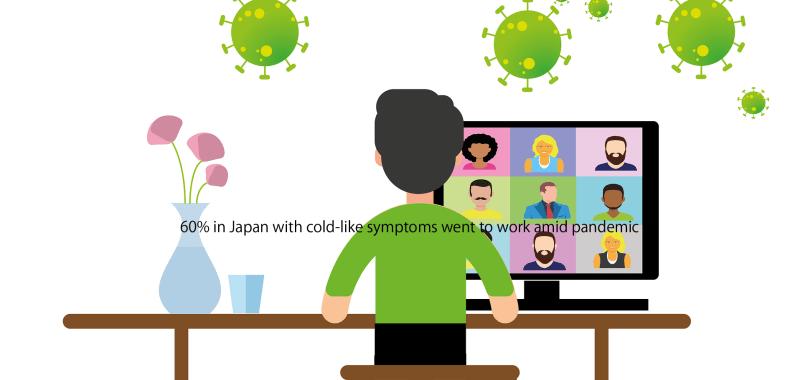 男性がコロナ禍で仕事をしているイラストの上に60% in Japan with cold-like symptoms went to work amid pandemicの印字