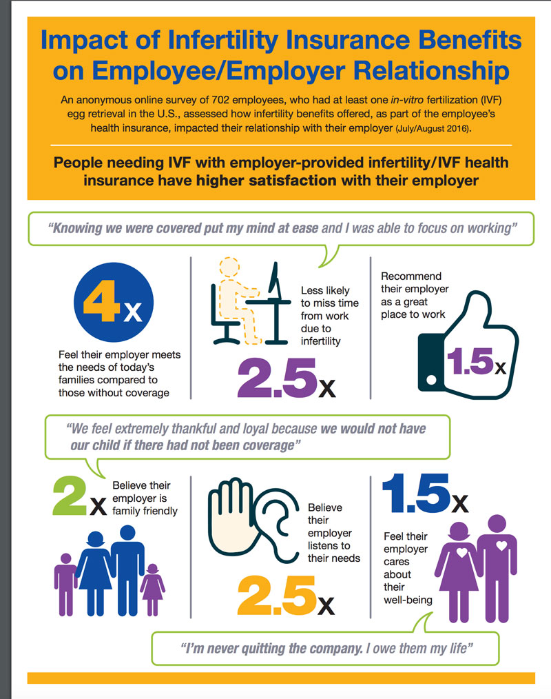Infertility-Insurance-Options-.jpg
