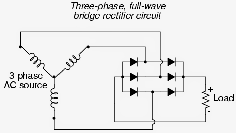 How to Convert 3 phase AC to Single phase AC