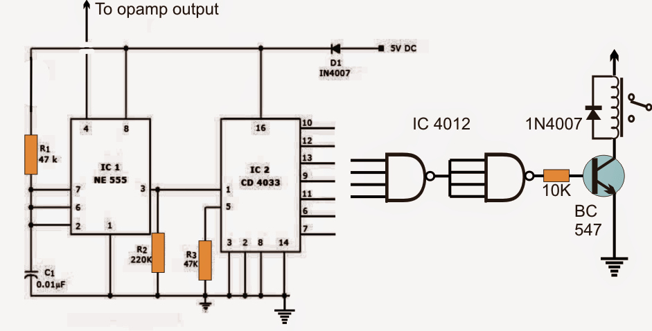 Manufacturing Inputs And Outputs Diagram