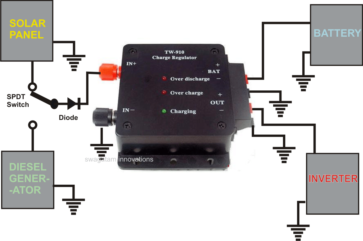 solar panel regulator wiring diagram timer how to connect with battery and diesel