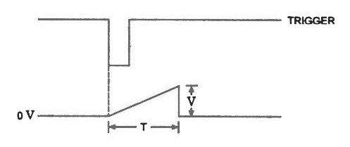 555 Timer Ramp Generator