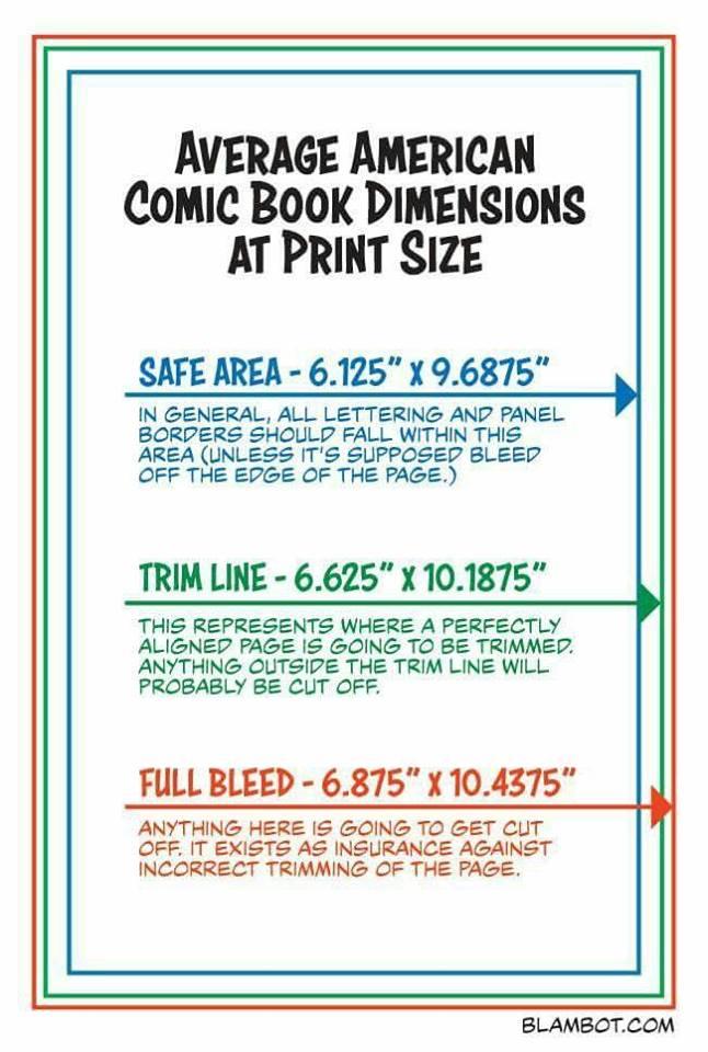 Page aspect ratios & templates – Making Comics